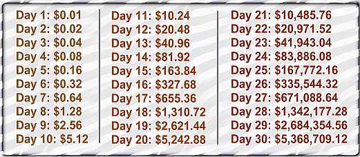 How to make one million dollars in 30 days, beauty products